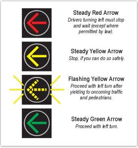 Flashing_Yellow_Arrow